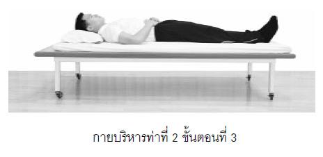 GB 410 การรักษาสุขภาพตามพุทธวิธี , ความรู้ทั่วไปทางพระพุทธศาสนา , DOU , ดุลยภาพบำบัดในสมัยพุทธกาล , การบริหารเพื่อจัดโครงสร้างของร่างกาย  , บริหารร่างกาย