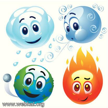ธาตุ 4 มีชื่อเรียกอีกชื่อหนึ่งว่า ภูตรูป 4 หรือมหาภูต 4 ประกอบด้วย ธาตุดิน ธาตุน้ำ ธาตุไฟ และธาตุลม
