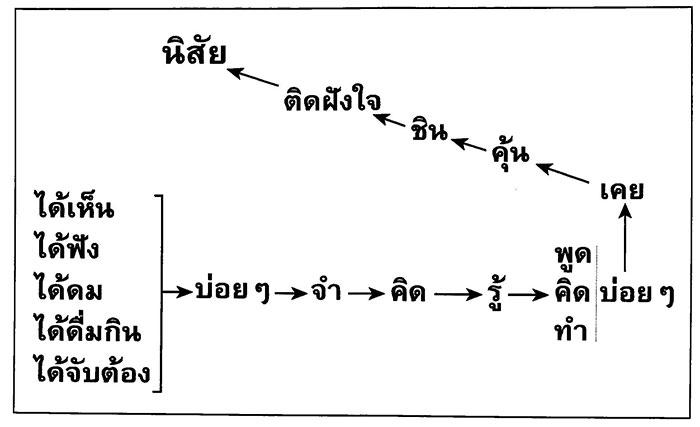 L5_Page_174.jpg